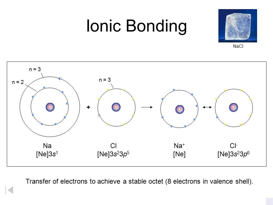 Ionic Bonding + Na [Ne]3s1 Cl [Ne]3s23p5 Na+ [Ne] Cl- [Ne]3s23p6